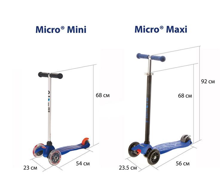 Самокат Micro Mini и Maxi